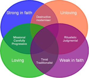 loving-strong-leadership