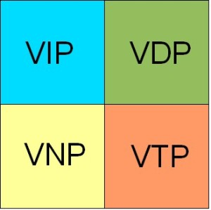 vip-and-vtp-1