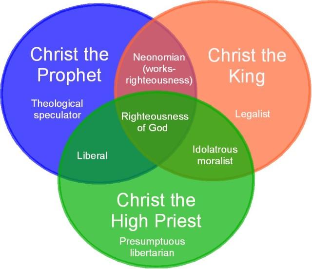 Prophet priest king 1